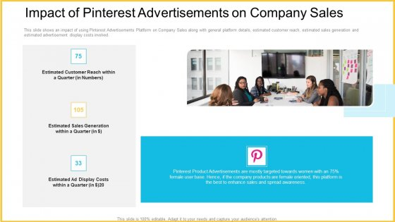 Impact Of Pinterest Advertisements On Company Sales Elements PDF