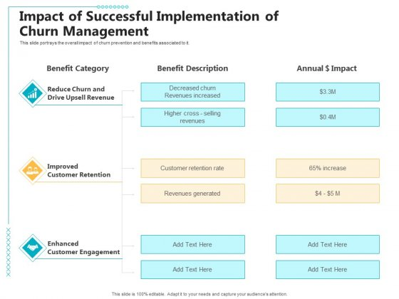 Impact Of Successful Implementation Of Churn Management Ppt Summary Clipart Images PDF