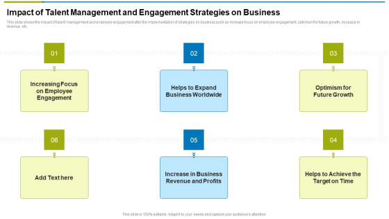 Impact Of Talent Management And Engagement Strategies On Business Ppt Ideas Backgrounds PDF