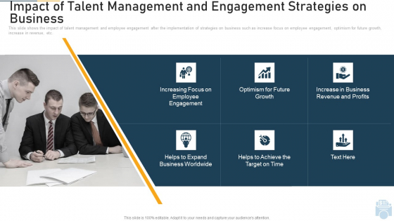 Impact Of Talent Management And Engagement Strategies On Business Ppt Portfolio Tips PDF
