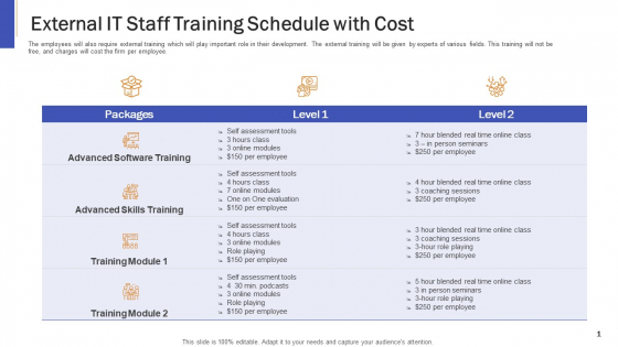 Impeccable Information Technology Facility External IT Staff Training Schedule With Cost Professional PDF