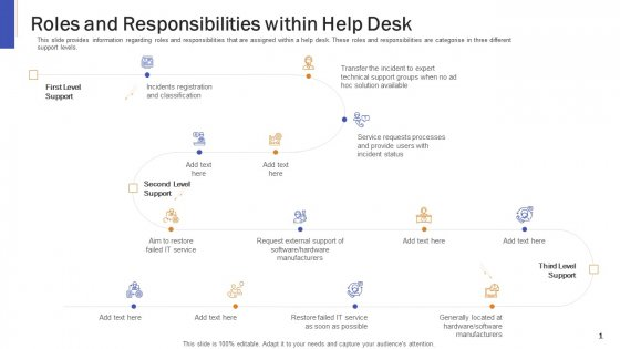 Impeccable Information Technology Facility Roles And Responsibilities Within Help Desk Themes PDF