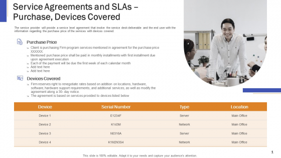 Impeccable Information Technology Facility Service Agreements And Slas Purchase Devices Covered Icons PDF