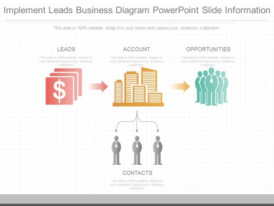 Implement Leads Business Diagram Powerpoint Slide Information