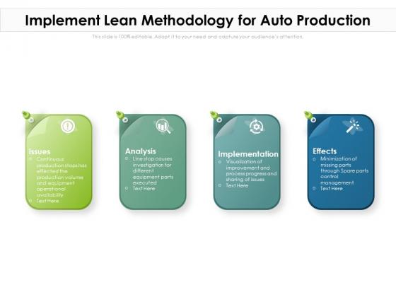 Implement Lean Methodology For Auto Production Ppt PowerPoint Presentation Slides Layout Ideas PDF