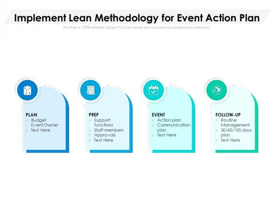Implement Lean Methodology For Event Action Plan Ppt PowerPoint Presentation Gallery Rules PDF