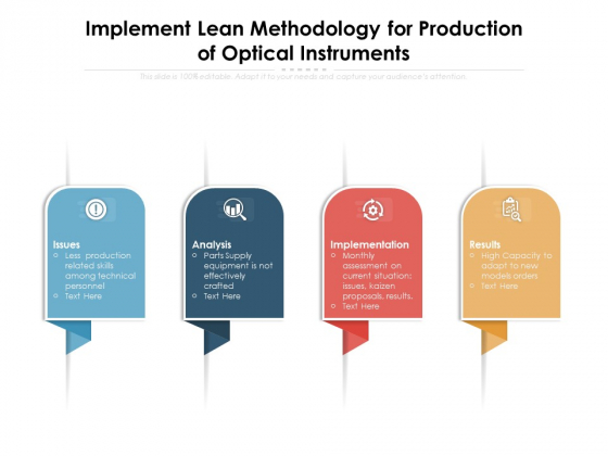 Implement Lean Methodology For Production Of Optical Instruments Ppt PowerPoint Presentation Icon Layout Ideas PDF