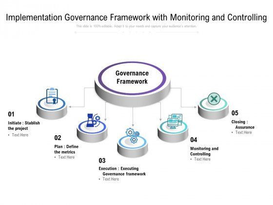 Implementation Governance Framework With Monitoring And Controlling Ppt PowerPoint Presentation Model Design Inspiration PDF
