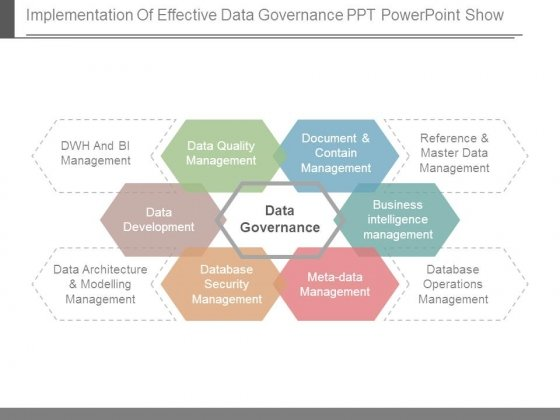 Implementation Of Effective Data Governance Ppt Powerpoint Show