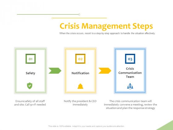 Implementation Of Risk Mitigation Strategies Within A Firm Crisis Management Steps Ppt Layouts Styles PDF