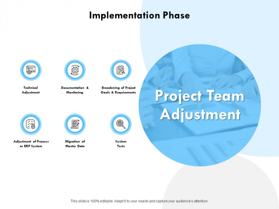 Implementation Phase Ppt PowerPoint Presentation Infographic Template Inspiration