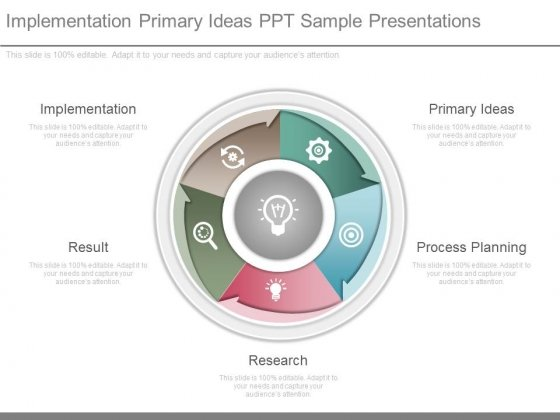 Implementation Primary Ideas Ppt Sample Presentations