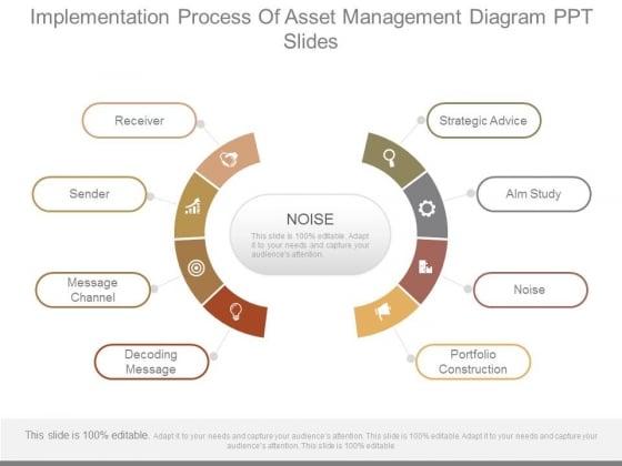 Implementation Process Of Asset Management Diagram Ppt Slides