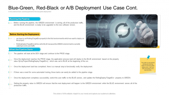 Implementations Blue Green Red Black Or A B Deployment Use Case Cont Graphics PDF