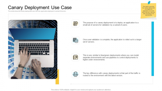 Implementations Canary Deployment Use Case Ppt Inspiration Deck PDF