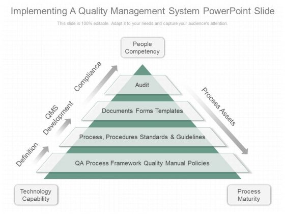 Implementing A Quality Management System Powerpoint Slide