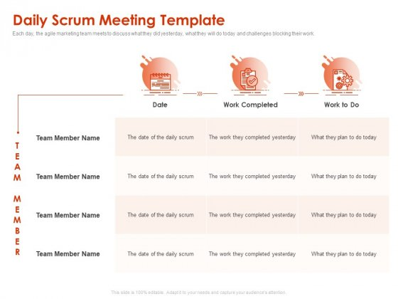 Implementing Agile Marketing In Your Organization Daily Scrum Meeting Template Ppt Pictures Icon PDF
