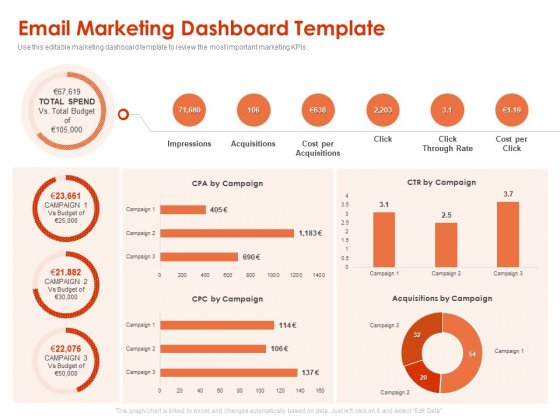 Implementing Agile Marketing In Your Organization Email Marketing Dashboard Template Ppt Professional Information PDF