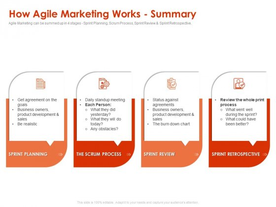 Implementing Agile Marketing In Your Organization How Agile Marketing Works Summary Ppt Outline Portrait PDF