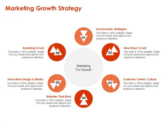 Implementing Agile Marketing In Your Organization Marketing Growth Strategy Ppt File Graphics PDF