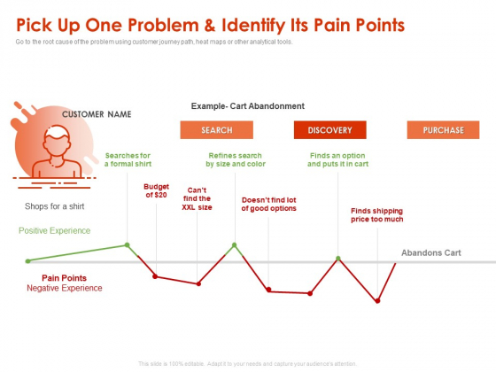 Implementing Agile Marketing In Your Organization Pick Up One Problem And Identify Its Pain Points Ppt Summary Styles PDF