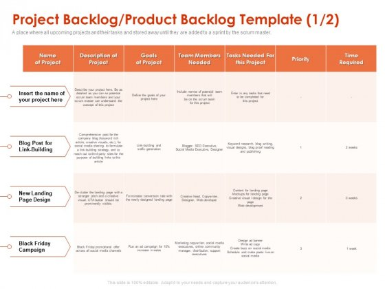Implementing Agile Marketing In Your Organization Project Backlog Product Backlog Template Goals Ppt Ideas Visual Aids PDF