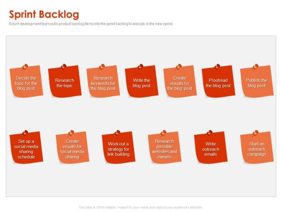 Implementing Agile Marketing In Your Organization Sprint Backlog Ppt Ideas Slides PDF
