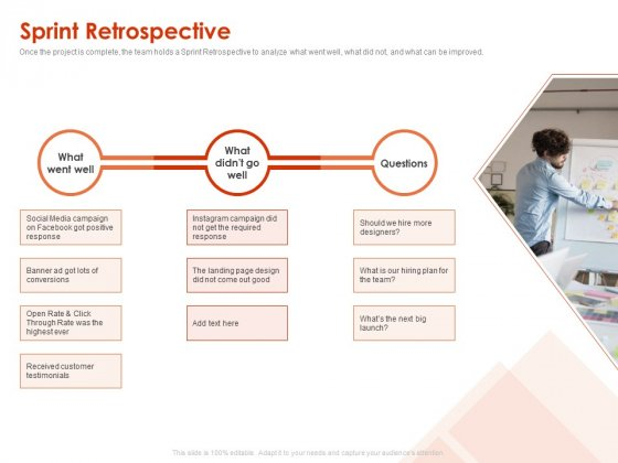 Implementing Agile Marketing In Your Organization Sprint Retrospective Ppt Gallery Slides PDF