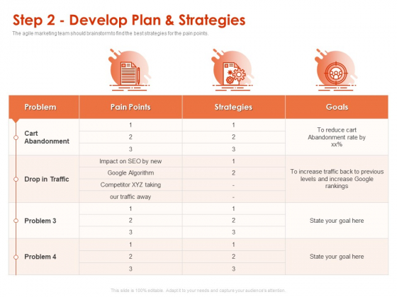 Implementing Agile Marketing In Your Organization Step 2 Develop Plan And Strategies Ppt Ideas Clipart Images PDF