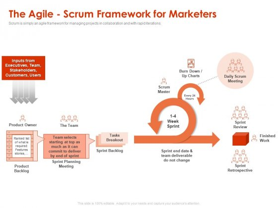 Implementing Agile Marketing In Your Organization The Agile Scrum Framework For Marketers Ppt Portfolio Deck PDF