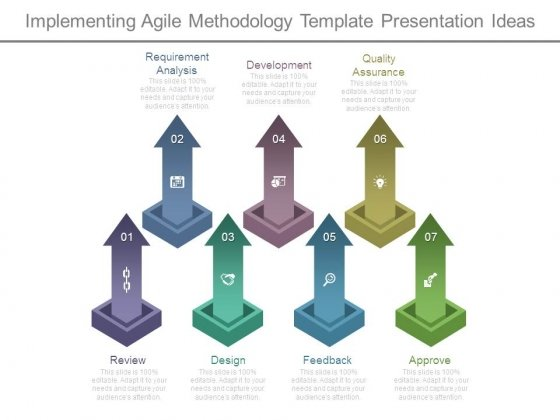 Implementing Agile Methodology Template Presentation Ideas
