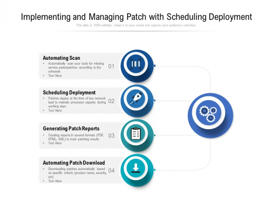 Implementing And Managing Patch With Scheduling Deployment Ppt PowerPoint Presentation Model PDF