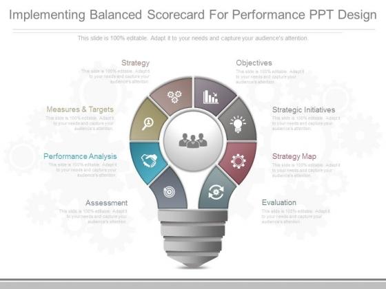 Implementing Balanced Scorecard For Performance Ppt Design