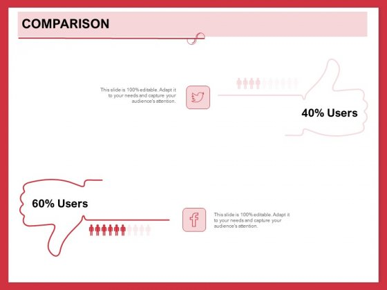 Implementing Compelling Marketing Channel Comparison Ppt PowerPoint Presentation Slides Maker PDF