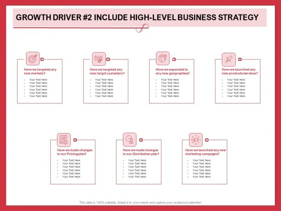Implementing Compelling Marketing Channel Growth Driver 2 Include High Level Business Strategy Ideas PDF