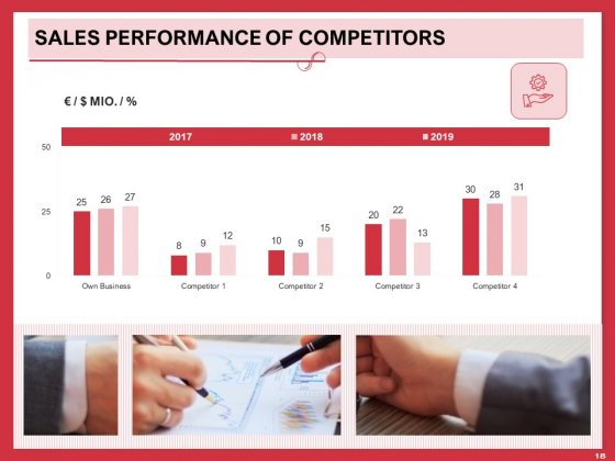 Implementing_Compelling_Marketing_Channel_Ppt_PowerPoint_Presentation_Complete_Deck_With_Slides_Slide_18