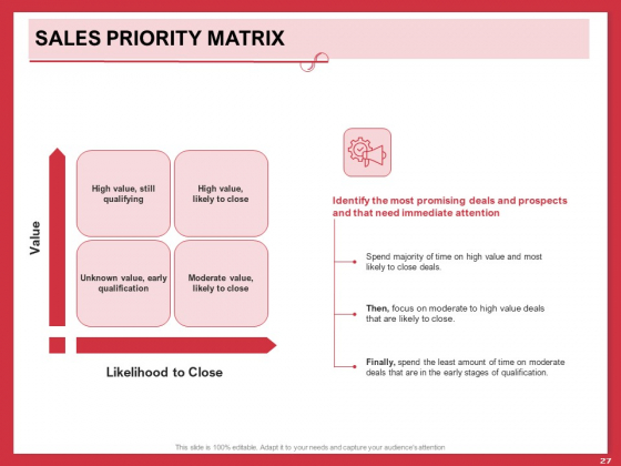 Implementing_Compelling_Marketing_Channel_Ppt_PowerPoint_Presentation_Complete_Deck_With_Slides_Slide_27