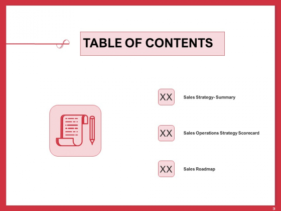 Implementing_Compelling_Marketing_Channel_Ppt_PowerPoint_Presentation_Complete_Deck_With_Slides_Slide_3