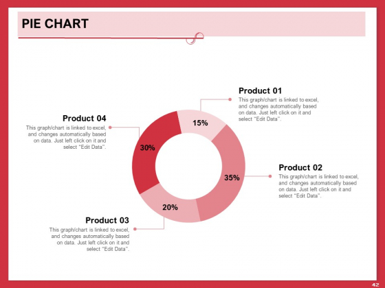 Implementing_Compelling_Marketing_Channel_Ppt_PowerPoint_Presentation_Complete_Deck_With_Slides_Slide_42