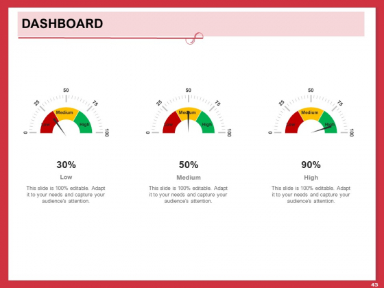Implementing_Compelling_Marketing_Channel_Ppt_PowerPoint_Presentation_Complete_Deck_With_Slides_Slide_43
