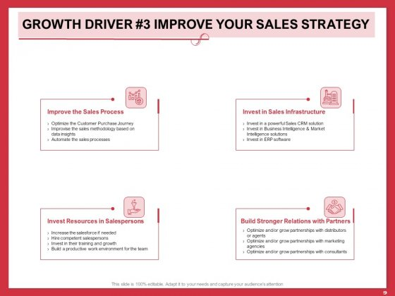 Implementing_Compelling_Marketing_Channel_Ppt_PowerPoint_Presentation_Complete_Deck_With_Slides_Slide_9