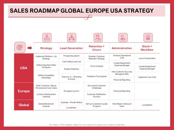 Implementing Compelling Marketing Channel Sales Roadmap Global Europe Usa Strategy Icons PDF