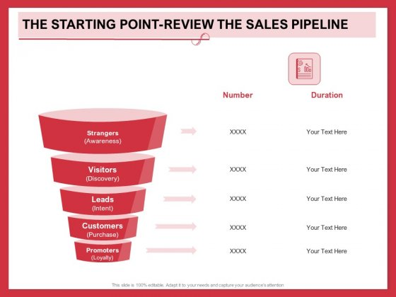 Implementing_Compelling_Marketing_Channel_The_Starting_Point_Review_The_Sales_Pipeline_Microsoft_PDF_Slide_1