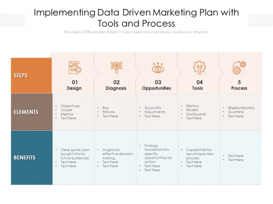 Implementing Data Driven Marketing Plan With Tools And Process Ppt PowerPoint Presentation Show Samples PDF