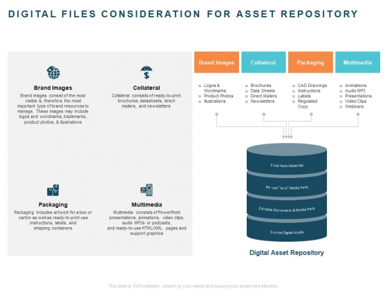 Implementing Digital Asset Management Digital Files Consideration For Asset Repository Ppt Professional Slide Download PDF