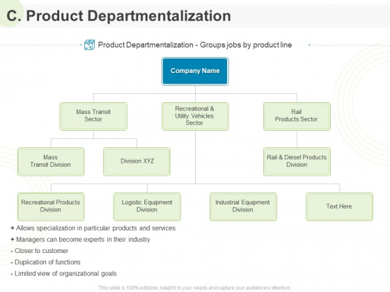 Implementing Human Resources HR Best Practices Strategy C Product Departmentalization Ppt Professional Samples PDF