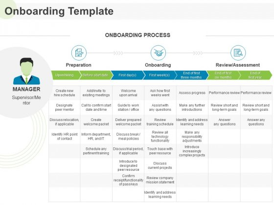 Implementing Human Resources HR Best Practices Strategy Onboarding Template Ppt Professional Format Ideas PDF