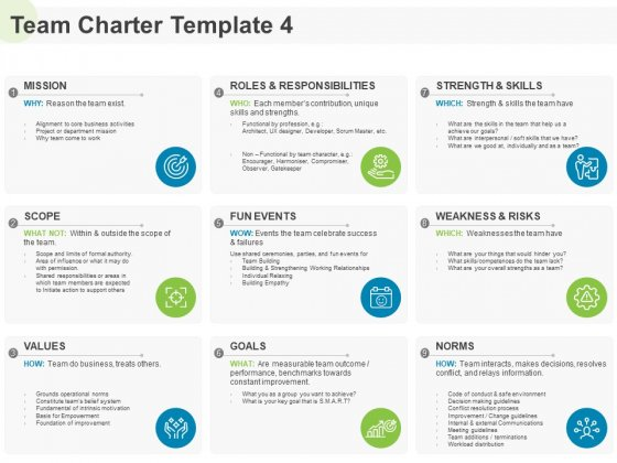 Implementing Human Resources HR Best Practices Strategy Team Charter Goals Ppt Icon Outfit PDF