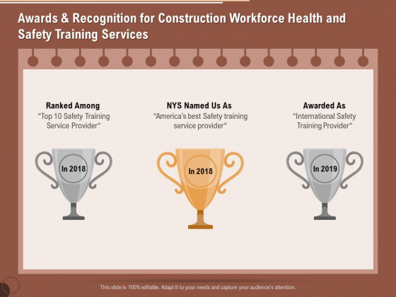 Implementing Safety Construction Awards And Recognition For Construction Workforce Health And Training Summary PDF