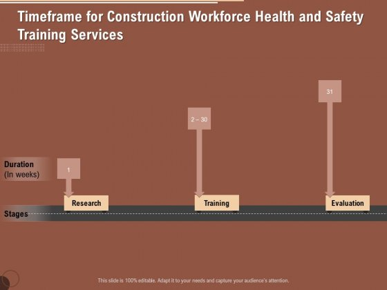 Implementing Safety Construction Timeframe For Construction Workforce Health And Safety Training Services Sample PDF